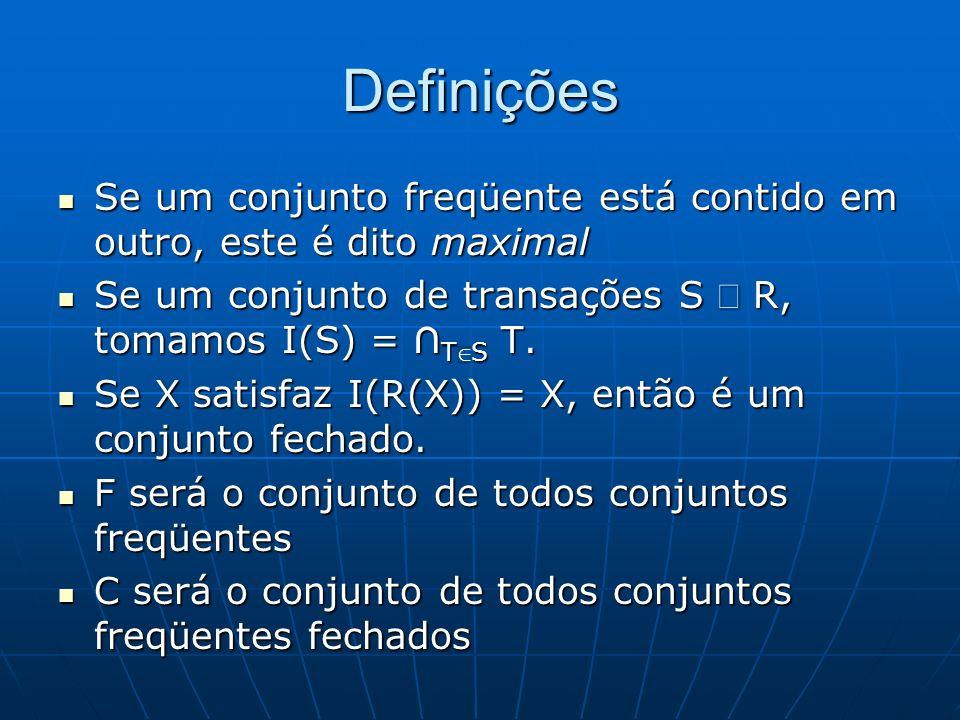Definições Se um conjunto freqüente está contido em outro, este é dito maximal Se um conjunto freqüente está contido em outro, este é dito maximal Se um conjunto de transações S R, tomamos I(S) = TS T.