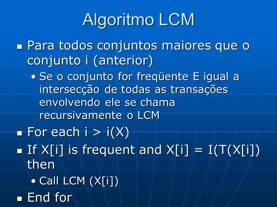 Algoritmo LCM Para todos conjuntos maiores que o conjunto i (anterior) Para todos conjuntos maiores que o conjunto i (anterior) Se o conjunto for freqüente E igual a intersecção de todas as transações envolvendo ele se chama recursivamente o LCMSe o conjunto for freqüente E igual a intersecção de todas as transações envolvendo ele se chama recursivamente o LCM For each i > i(X) For each i > i(X) If X[i] is frequent and X[i] = I(T(X[i]) then If X[i] is frequent and X[i] = I(T(X[i]) then Call LCM (X[i])Call LCM (X[i]) End for End for
