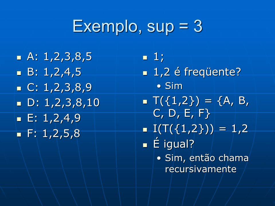 Exemplo, sup = 3 A: 1,2,3,8,5 A: 1,2,3,8,5 B: 1,2,4,5 B: 1,2,4,5 C: 1,2,3,8,9 C: 1,2,3,8,9 D: 1,2,3,8,10 D: 1,2,3,8,10 E: 1,2,4,9 E: 1,2,4,9 F: 1,2,5,8 F: 1,2,5,8 1; 1; 1,2 é freqüente.