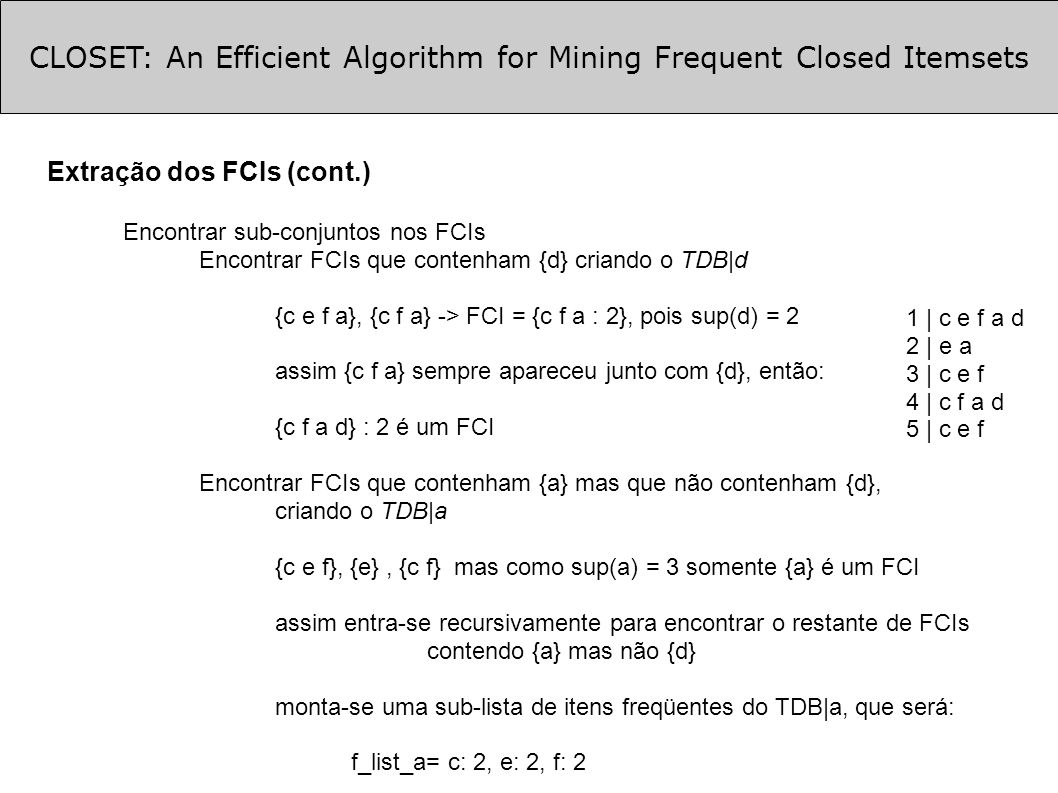 CLOSET: An Efficient Algorithm for Mining Frequent Closed Itemsets Extração dos FCIs (cont.) Encontrar sub-conjuntos nos FCIs Encontrar FCIs que conte