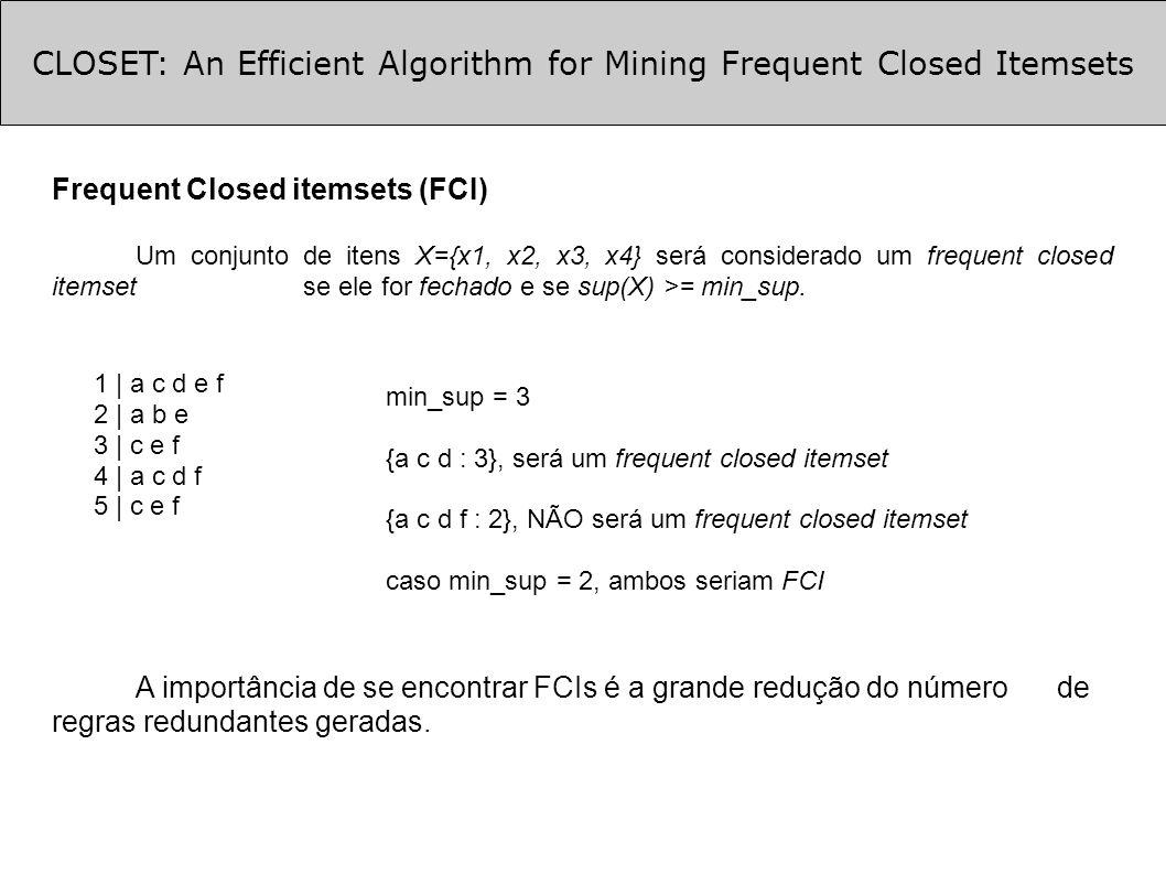 CLOSET: An Efficient Algorithm for Mining Frequent Closed Itemsets Artigo FCIs, mesmo poder de mineração que os FI.