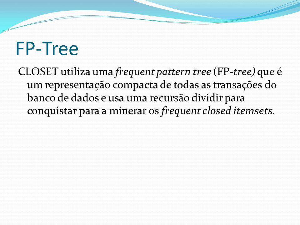 FP-Tree CLOSET utiliza uma frequent pattern tree (FP-tree) que é um representação compacta de todas as transações do banco de dados e usa uma recursão