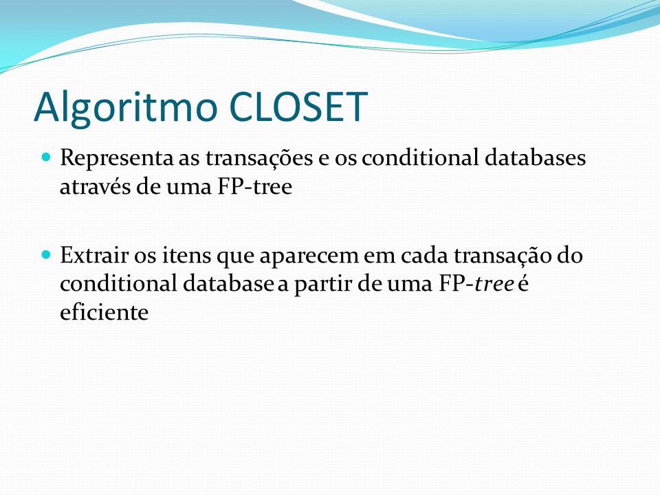 Algoritmo CLOSET Representa as transações e os conditional databases através de uma FP-tree Extrair os itens que aparecem em cada transação do conditi