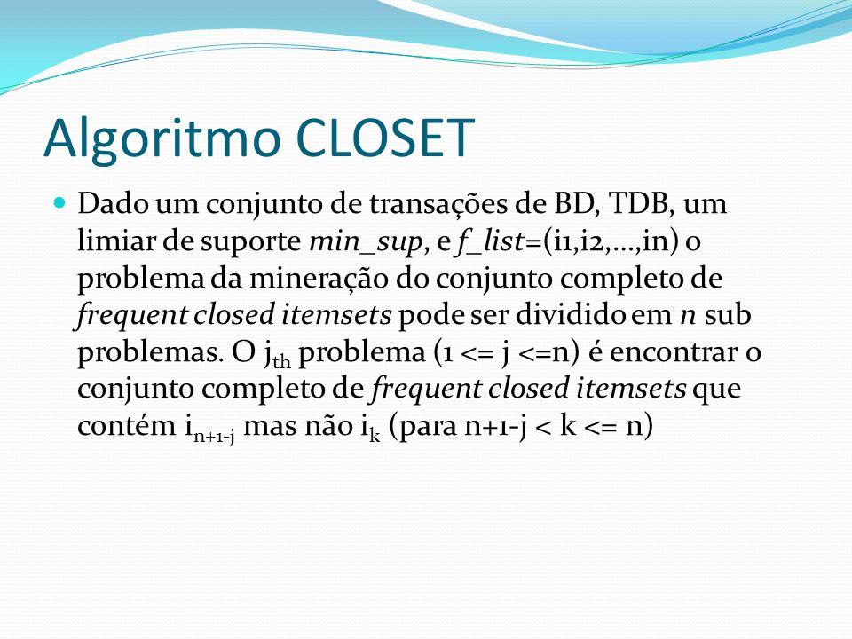 Algoritmo CLOSET Dado um conjunto de transações de BD, TDB, um limiar de suporte min_sup, e f_list=(i1,i2,…,in) o problema da mineração do conjunto co
