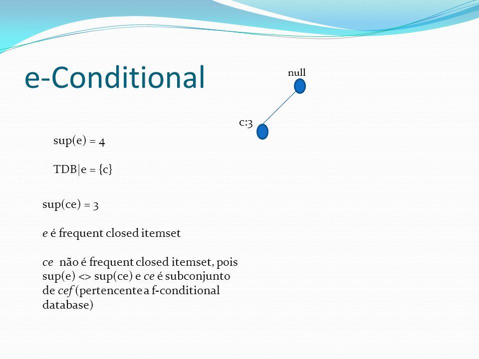 e-Conditional c:3 null sup(e) = 4 TDB e = {c} sup(ce) = 3 e é frequent closed itemset ce não é frequent closed itemset, pois sup(e) <> sup(ce) e ce é