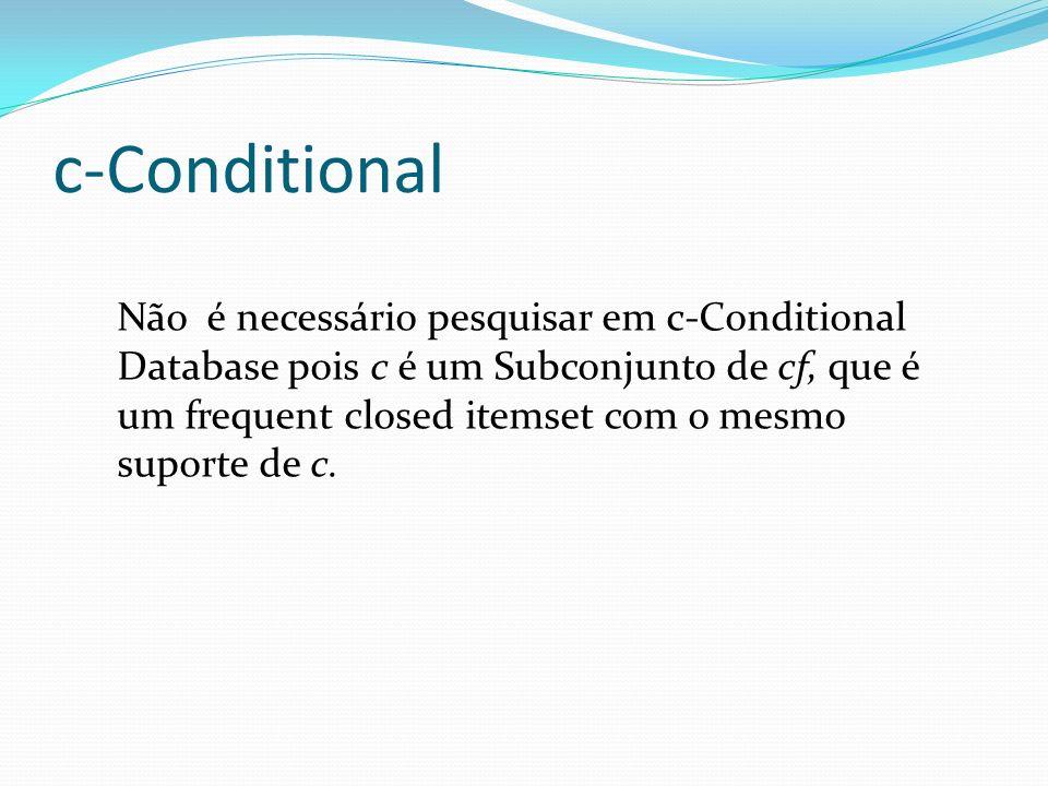 c-Conditional Não é necessário pesquisar em c-Conditional Database pois c é um Subconjunto de cf, que é um frequent closed itemset com o mesmo suporte