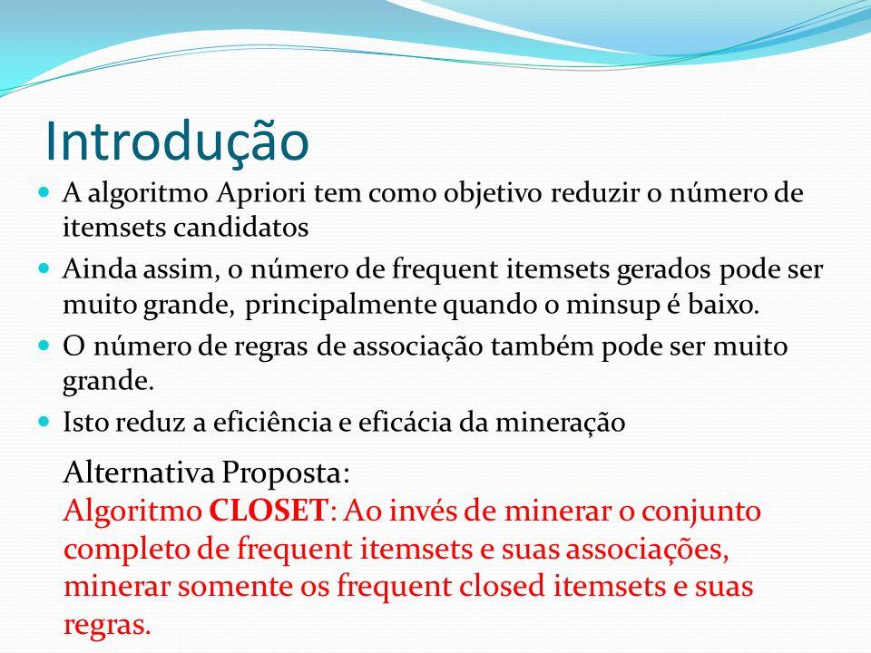 Algoritmo CLOSET Os frequent closed itemsets podem ser divididos em 5 subconjuntos não sobrepostos: Os subconjuntos que contém d Os subconjuntos que contém a mas não d Os subconjuntos que contém f mas não a nem d Os subconjuntos que contém e mas não f, a nem d Os subconjuntos que contém somente c