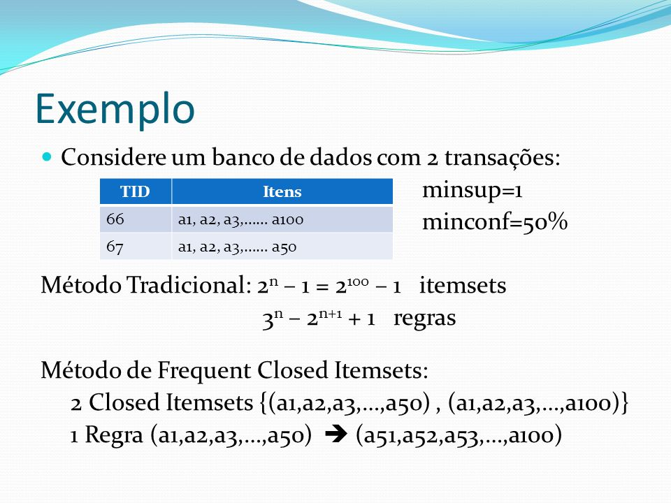 Transações TIDItens na transação 100a, c, d, e, f 200a, b, e 300c, e, f 400a, c, d, f 500c, e, f minsup = 2 e minconf=50% Segundo Apriori tem-se: 1-itemsets: a, c, d, e, f, 2-itemsets: ac, ad, ae, af, cd, ce, cf, df, ef, 3-itemsets: acd, acf, adf, cef, cdf, 4-itemsets: acdf 20 frequent itemsets dos quais somente 6 são fechados.