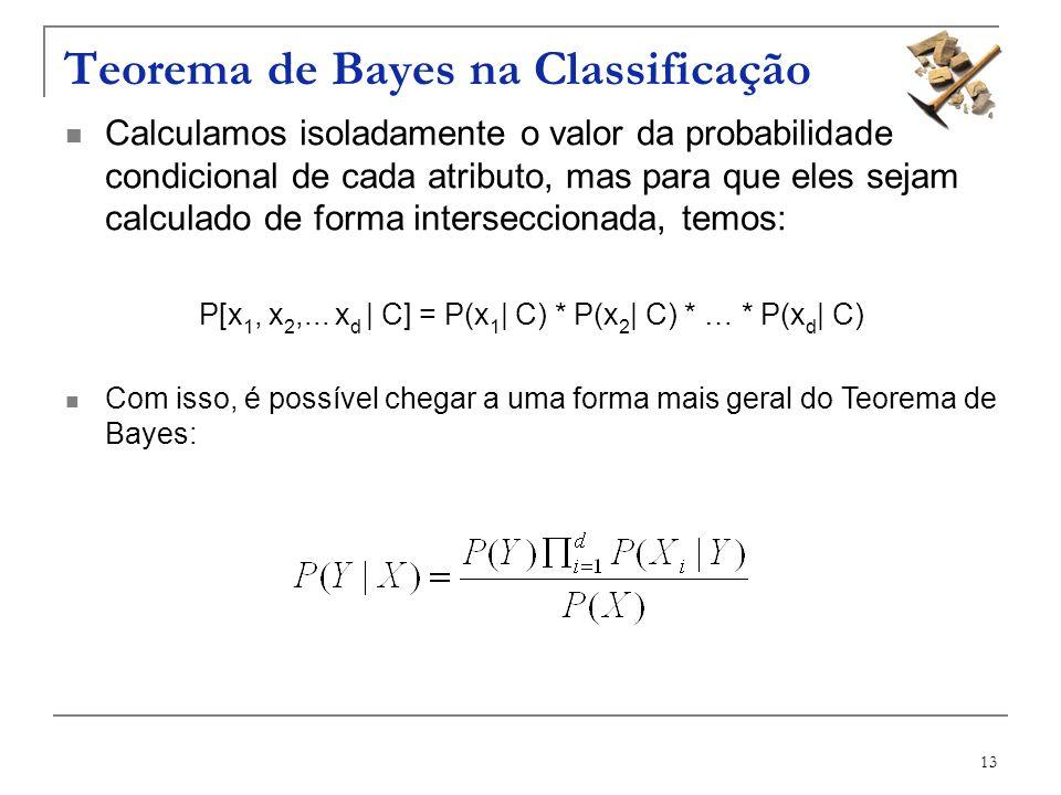 13 Teorema de Bayes na Classificação Calculamos isoladamente o valor da probabilidade condicional de cada atributo, mas para que eles sejam calculado