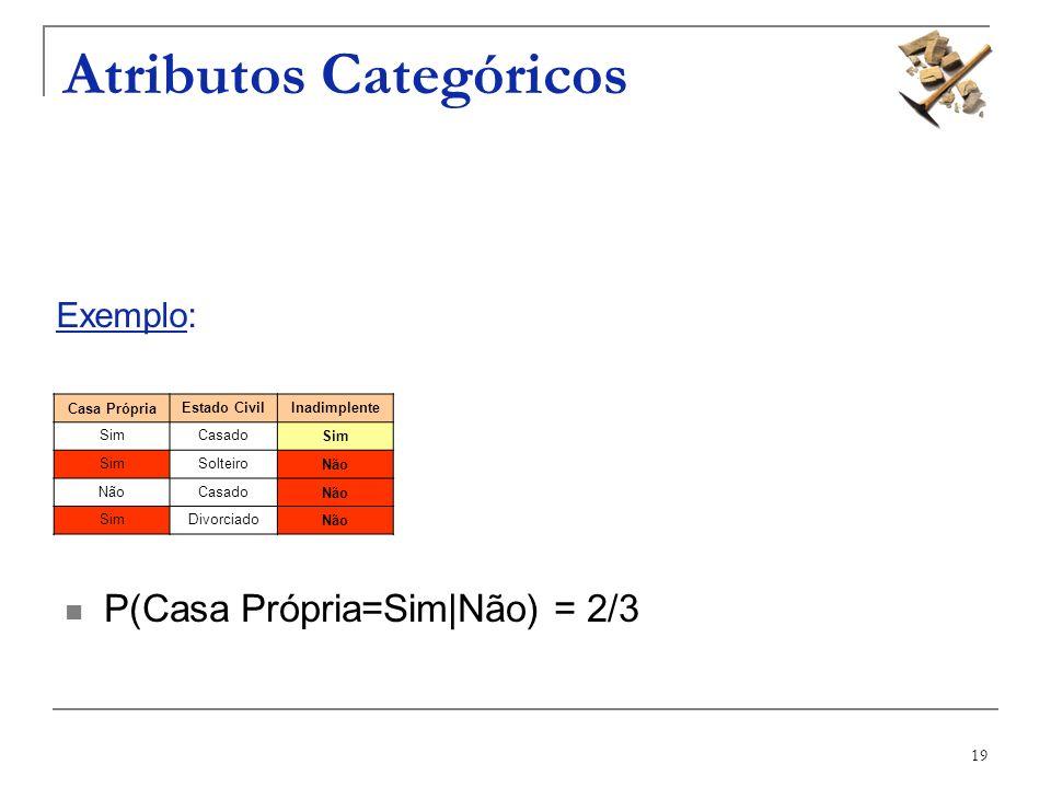 19 Atributos Categóricos Exemplo: Casa PrópriaEstado CivilInadimplente SimCasadoSim SolteiroNão CasadoNão SimDivorciadoNão P(Casa Própria=Sim|Não) = 2