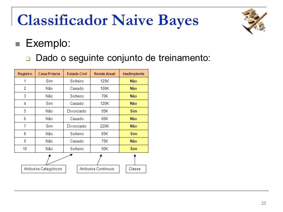 25 Classificador Naive Bayes RegistroCasa PrópriaEstado CivilRenda AnualInadimplente 1SimSolteiro125KNão 2 Casado100KNão 3 Solteiro70KNão 4SimCasado12