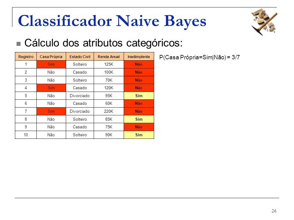 26 Classificador Naive Bayes Cálculo dos atributos categóricos: RegistroCasa PrópriaEstado CivilRenda AnualInadimplente 1SimSolteiro125KNão 2 Casado10