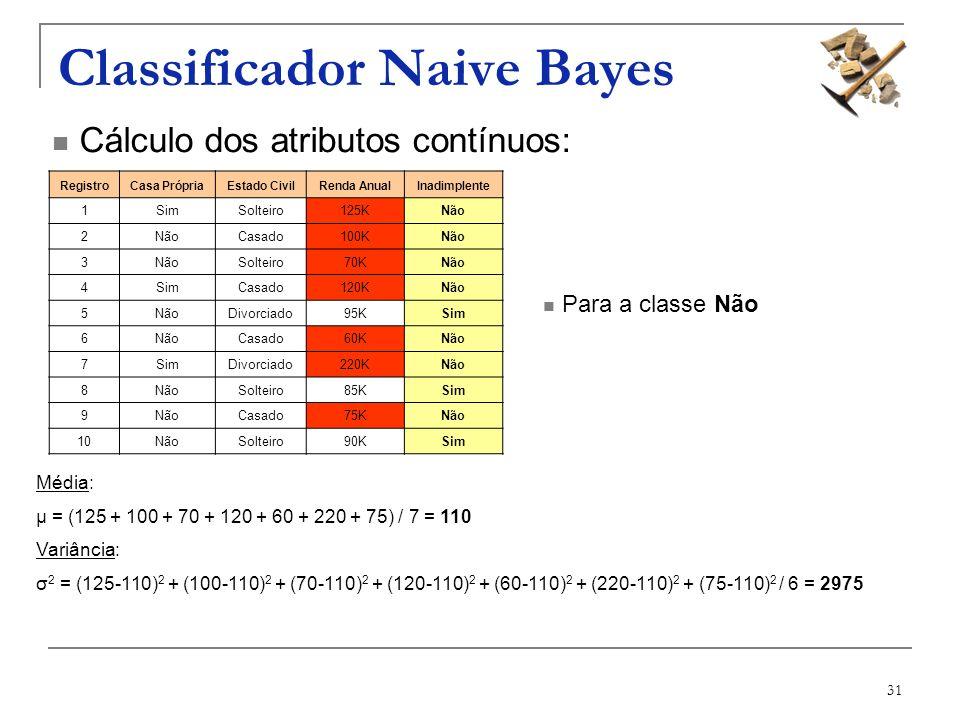 31 Classificador Naive Bayes RegistroCasa PrópriaEstado CivilRenda AnualInadimplente 1SimSolteiro125KNão 2 Casado100KNão 3 Solteiro70KNão 4SimCasado12