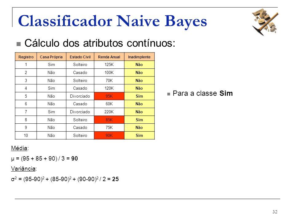 32 Classificador Naive Bayes RegistroCasa PrópriaEstado CivilRenda AnualInadimplente 1SimSolteiro125KNão 2 Casado100KNão 3 Solteiro70KNão 4SimCasado12