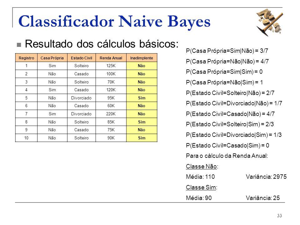 33 Classificador Naive Bayes RegistroCasa PrópriaEstado CivilRenda AnualInadimplente 1SimSolteiro125KNão 2 Casado100KNão 3 Solteiro70KNão 4SimCasado12