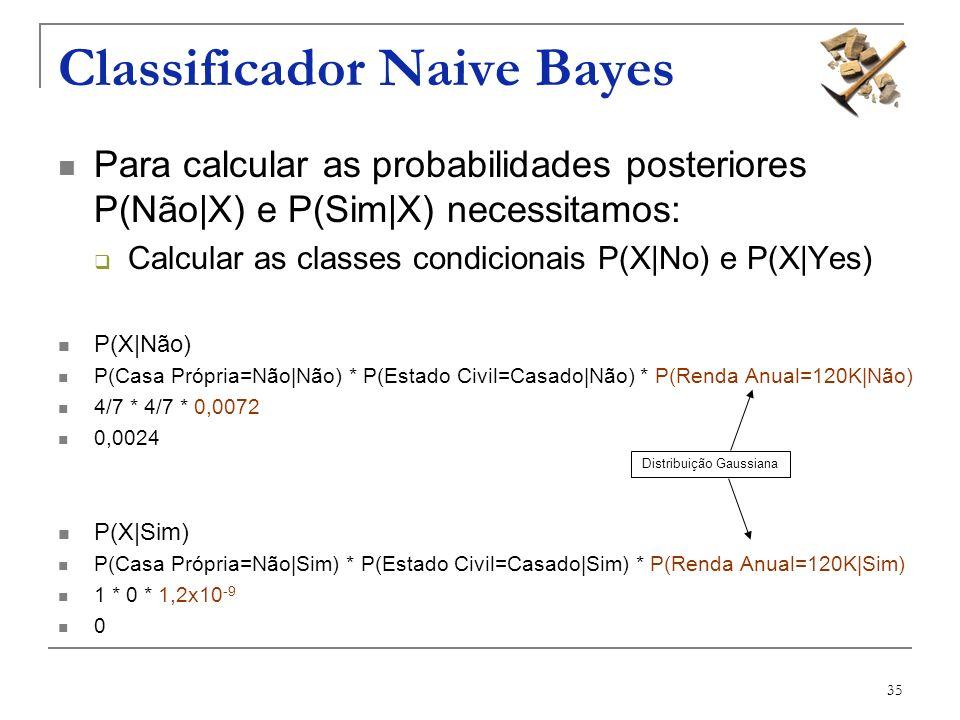 35 Classificador Naive Bayes Para calcular as probabilidades posteriores P(Não|X) e P(Sim|X) necessitamos: Calcular as classes condicionais P(X|No) e