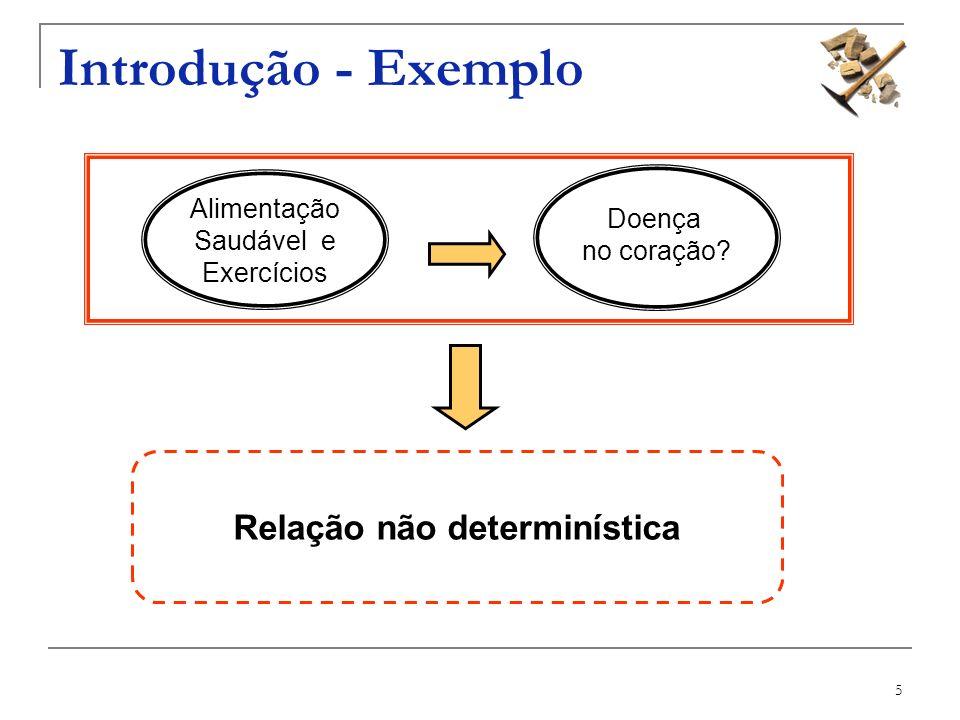 16 Atributos Condicionalmente Independentes São atributos que apresentam independência estatística entre si: Dois eventos são estatisticamente independentes se a probabilidade da ocorrência de um evento não é afetada pela ocorrência do outro evento.