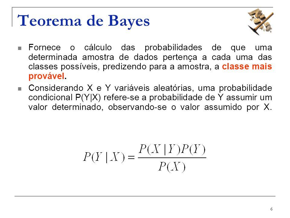 7 Teorema de Bayes na Classificação Exemplo: IDIdadeRendaEstudanteCréditoCompra_computador 1<= 30AltaNãoBom Não 2<= 30AltaNãoBom Não 331..40AltaNãoBom Sim 4> 40MédiaNãoBom Sim 5> 40BaixaSimBom Sim 6> 40BaixaSimExcelente Não 731..40BaixaSimExcelente Sim 8<= 30MédiaNãoBom Não 9<= 30BaixaSimBom Sim 10> 40MédiaSimBom Sim 11<= 30MédiaSimExcelente Sim 1231..40MédiaNãoExcelente Sim 1331..40AltaSimBom Sim 14> 40MédiaNãoExcelente Não Classificar os seguintes valores: X = (Idade <= 30, Renda = Media, Estudante = sim, Crédito = bom) Y = Compra_Computador?