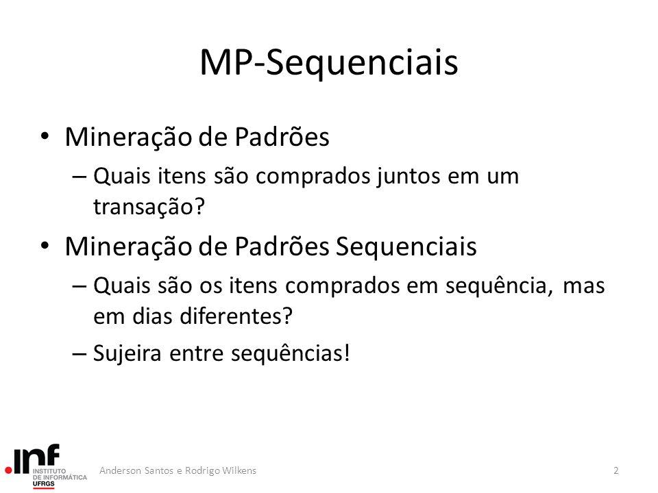 AprioriAll Gera os candidatos da próxima fase Poda os candidatos Verifica o suporte mínimo passando pelo banco 43Anderson Santos e Rodrigo Wilkens