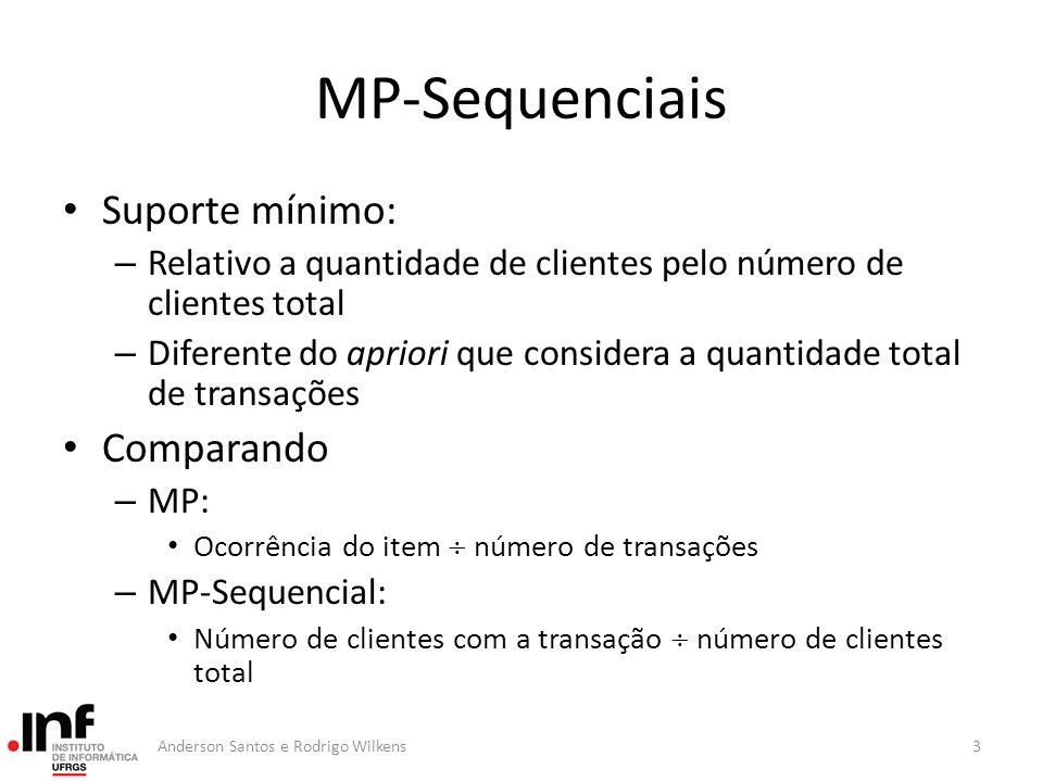 AprioriAll Podando: 4-sequence 1 2 3 4 1 2 4 3 1 3 4 5 1 3 5 4 3-sequenceSuporte 1 2 3 2 1 2 4 2 1 3 4 3 1 3 5 2 2 3 4 2 4-sequence 1 2 3 4 44Anderson Santos e Rodrigo Wilkens