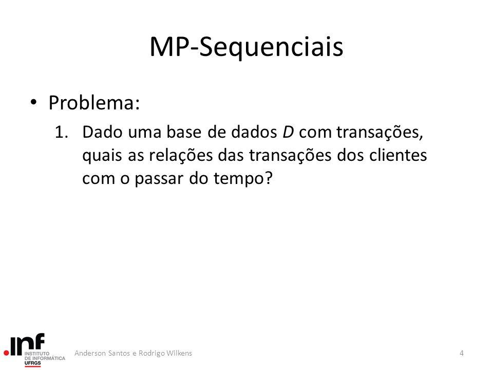 MP-Sequenciais Definições: – Conjunto de Itens: itens comprados ao mesmo tempo – Sequência: sequência de conjuntos de itens – Sequência máxima: Não está contida em nenhuma outra sequência.
