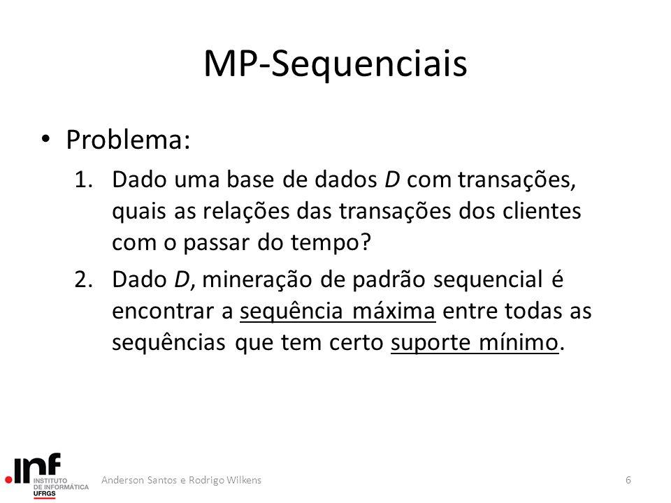 AprioriAll Continuando com o exemplo para gerar 2- sequências grandes: – Para tal, ele realiza um join com k-1 anterior: 1-sequenceSupport 1 4 2 2 3 4 4 4 5 4 2-sequence 1 2 3 1 5 2 1 3 3 2 5 3 1 4 3 4 5 4 1 5 3 5 2 1 4 1 2 2 4 2 2 3 4 3 2 4 4 5 2 5 5 1 27Anderson Santos e Rodrigo Wilkens