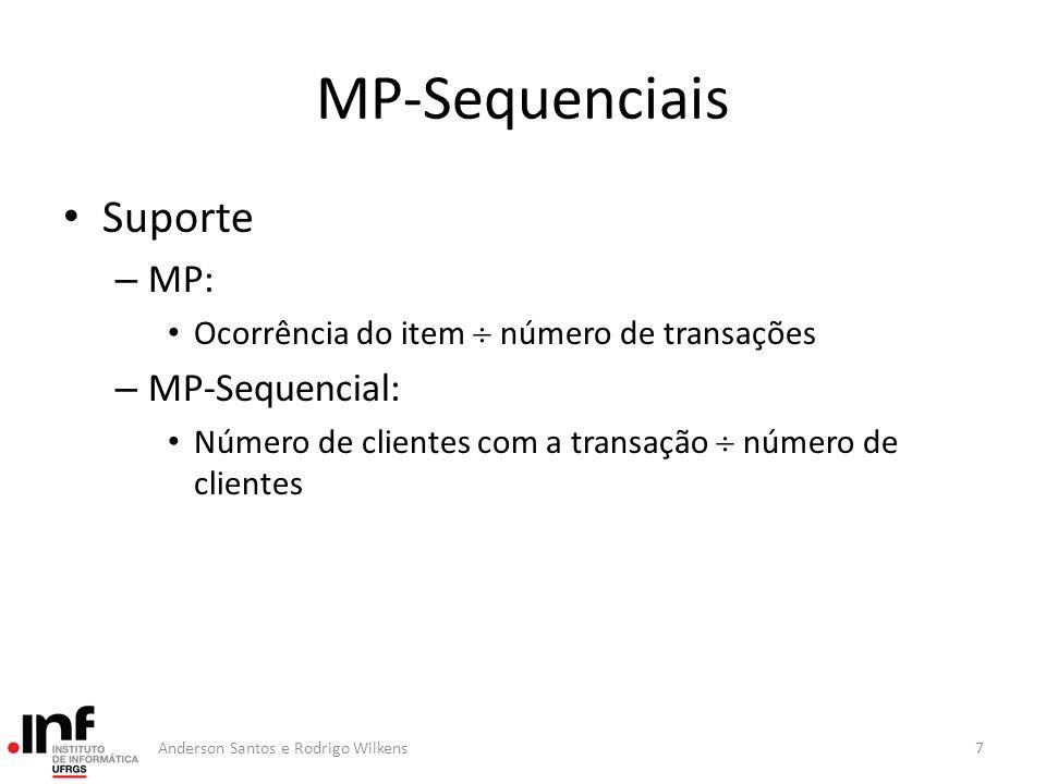 AprioriAll Gera os candidatos da próxima fase Poda os candidatos Verifica o suporte mínimo passando pelo banco 28Anderson Santos e Rodrigo Wilkens