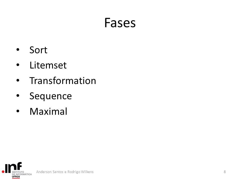 Fases Sort Litemset Transformation Sequence Maximal 19Anderson Santos e Rodrigo Wilkens