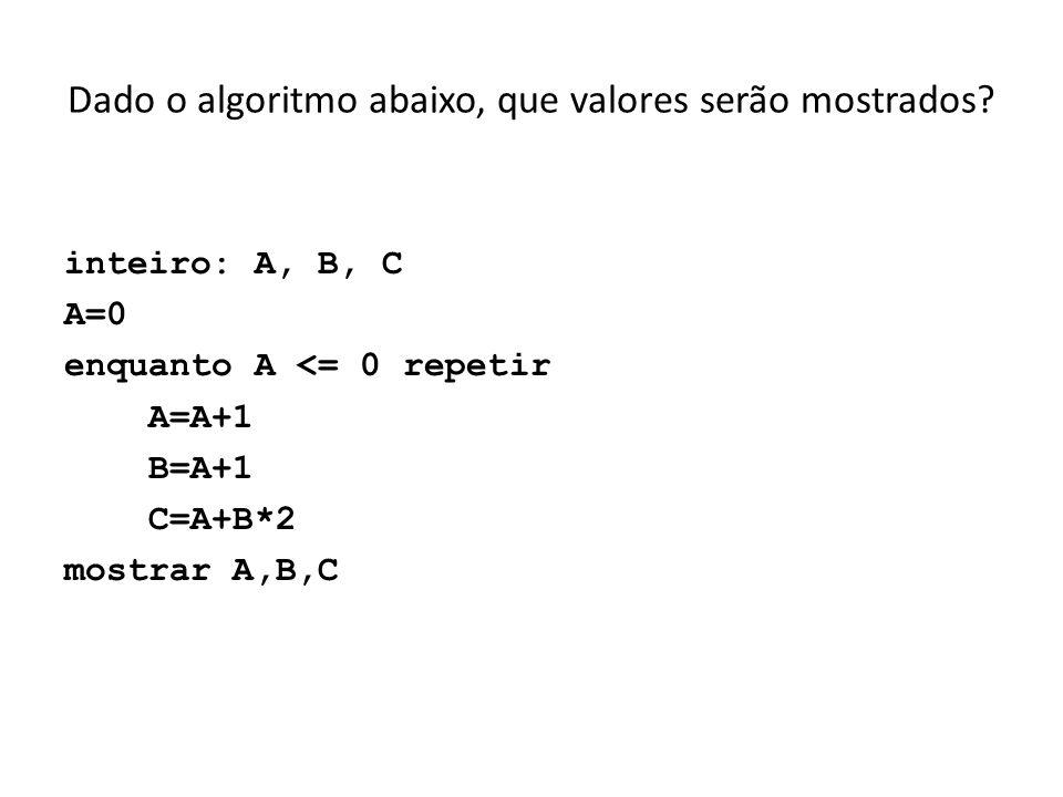 inteiro: A, B, I real: R B = 2 A = 3 R = 20 para I=1 até 3 repetir A = A * I B = B + I R = R / 2 * I se A > 10 então B = B - 1 mostrar A,B,R Dado o algoritmo abaixo, que valores serão mostrados?