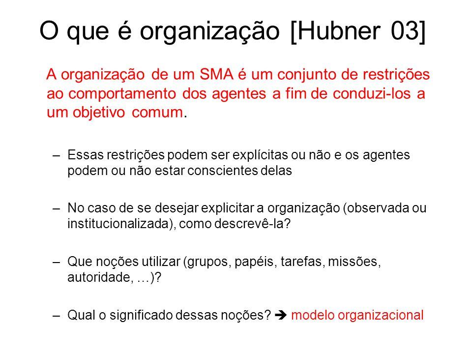 O que é organização [Hubner 03] A organização de um SMA é um conjunto de restrições ao comportamento dos agentes a fim de conduzi-los a um objetivo co