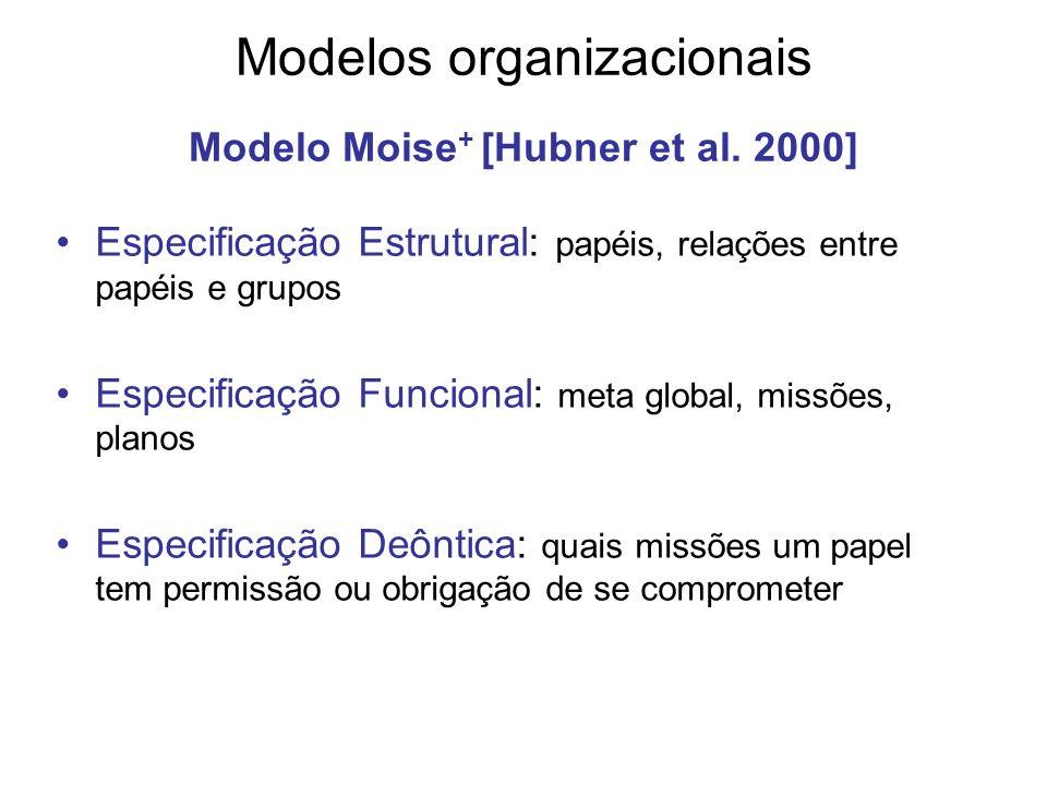 Especificação Estrutural: papéis, relações entre papéis e grupos Especificação Funcional: meta global, missões, planos Especificação Deôntica: quais m