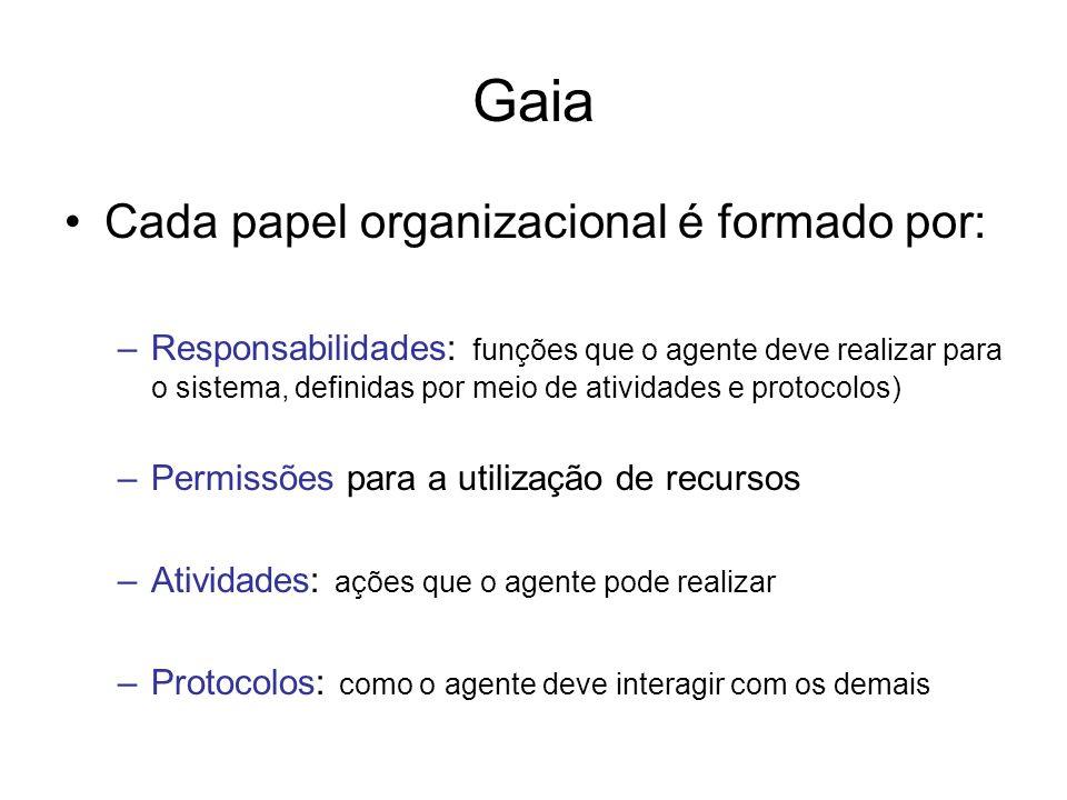 Gaia Cada papel organizacional é formado por: –Responsabilidades: funções que o agente deve realizar para o sistema, definidas por meio de atividades
