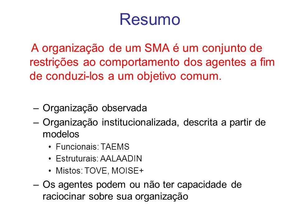 Resumo A organização de um SMA é um conjunto de restrições ao comportamento dos agentes a fim de conduzi-los a um objetivo comum. –Organização observa