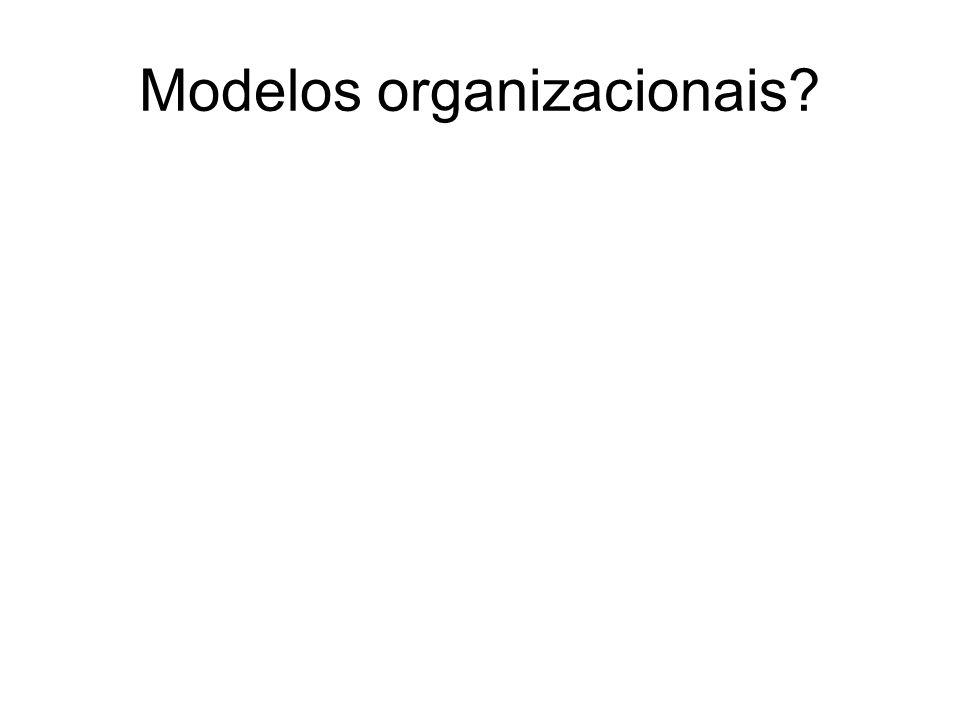 Modelos organizacionais?