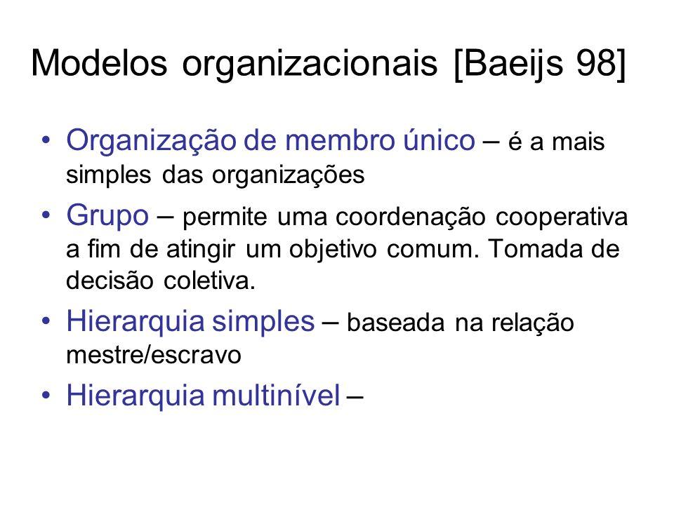 Modelos organizacionais [Baeijs 98] Organização de membro único – é a mais simples das organizações Grupo – permite uma coordenação cooperativa a fim
