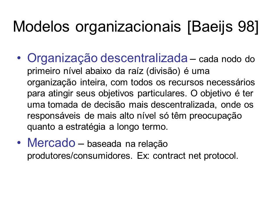 Organização descentralizada – cada nodo do primeiro nível abaixo da raíz (divisão) é uma organização inteira, com todos os recursos necessários para a