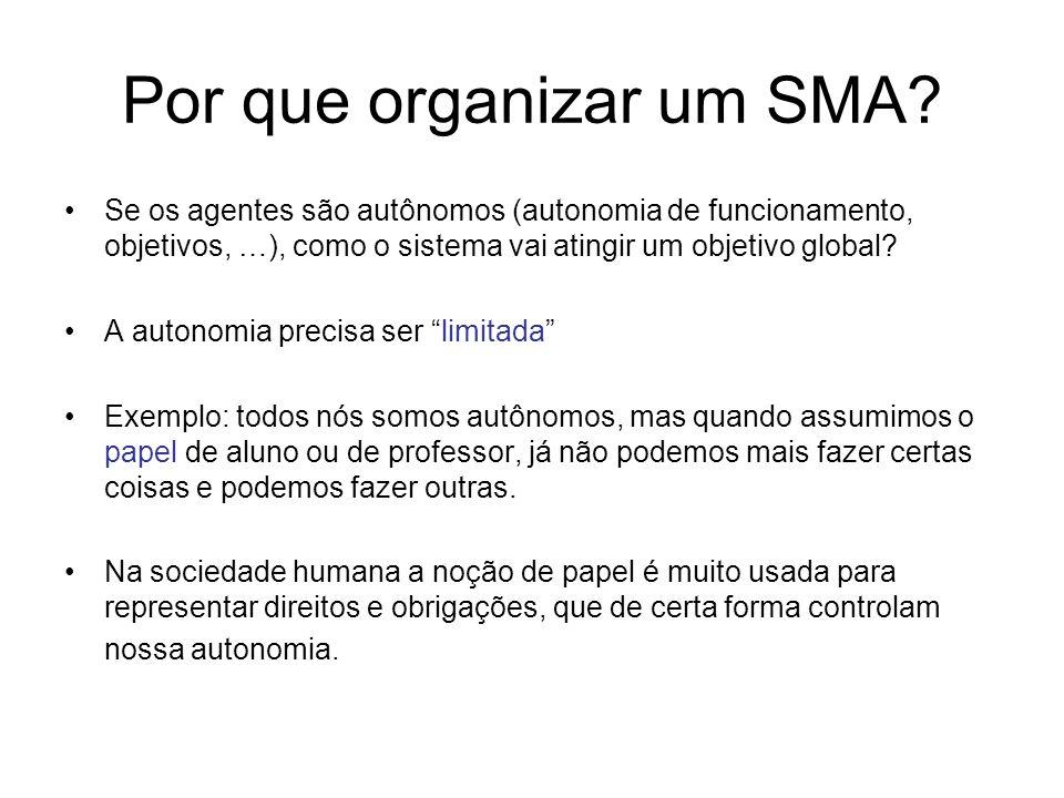 Por que organizar um SMA? Se os agentes são autônomos (autonomia de funcionamento, objetivos, …), como o sistema vai atingir um objetivo global? A aut