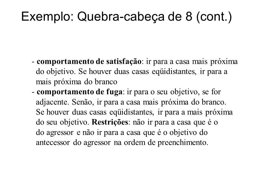 Exemplo: Quebra-cabeça de 8 (cont.) - comportamento de satisfação: ir para a casa mais próxima do objetivo. Se houver duas casas eqüidistantes, ir par