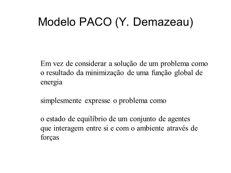 Modelo PACO (Y. Demazeau) Em vez de considerar a solução de um problema como o resultado da minimização de uma função global de energia simplesmente e