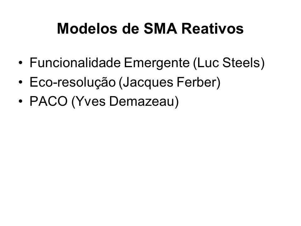 Modelos de SMA Reativos Funcionalidade Emergente (Luc Steels) Eco-resolução (Jacques Ferber) PACO (Yves Demazeau)