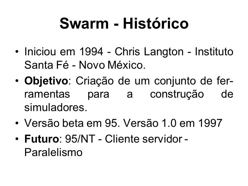 Swarm - Histórico Iniciou em 1994 - Chris Langton - Instituto Santa Fé - Novo México. Objetivo: Criação de um conjunto de fer- ramentas para a constru