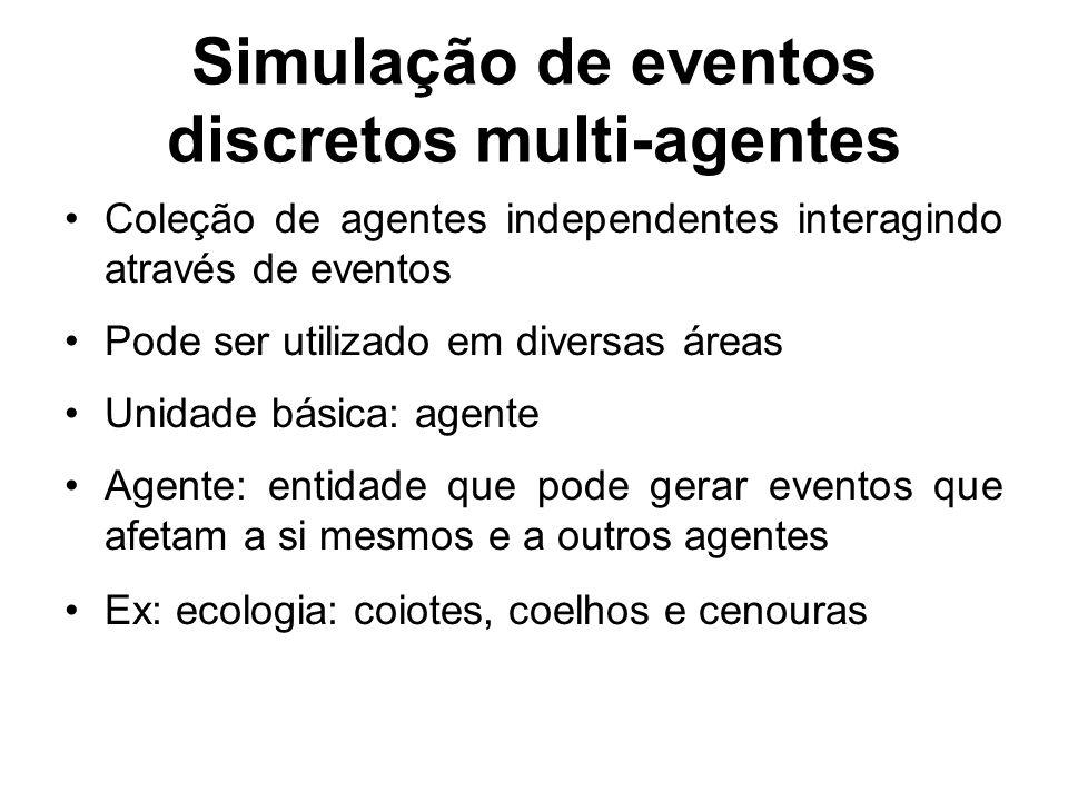 Simulação de eventos discretos multi-agentes Coleção de agentes independentes interagindo através de eventos Pode ser utilizado em diversas áreas Unid