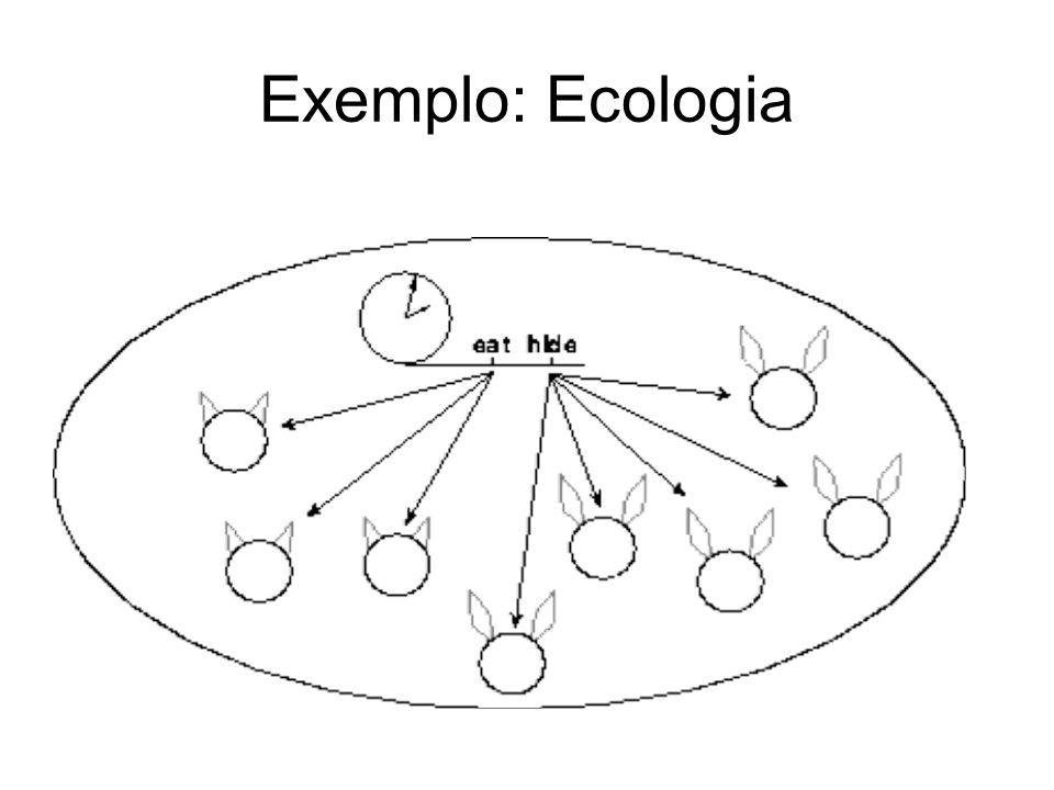 Exemplo: Ecologia