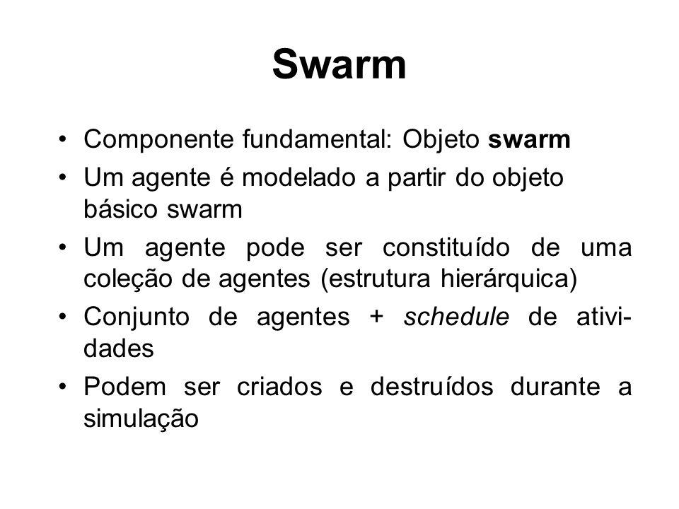 Swarm Componente fundamental: Objeto swarm Um agente é modelado a partir do objeto básico swarm Um agente pode ser constituído de uma coleção de agent