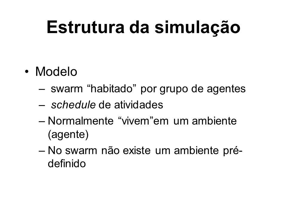 Estrutura da simulação Modelo – swarm habitado por grupo de agentes – schedule de atividades –Normalmente vivemem um ambiente (agente) –No swarm não e