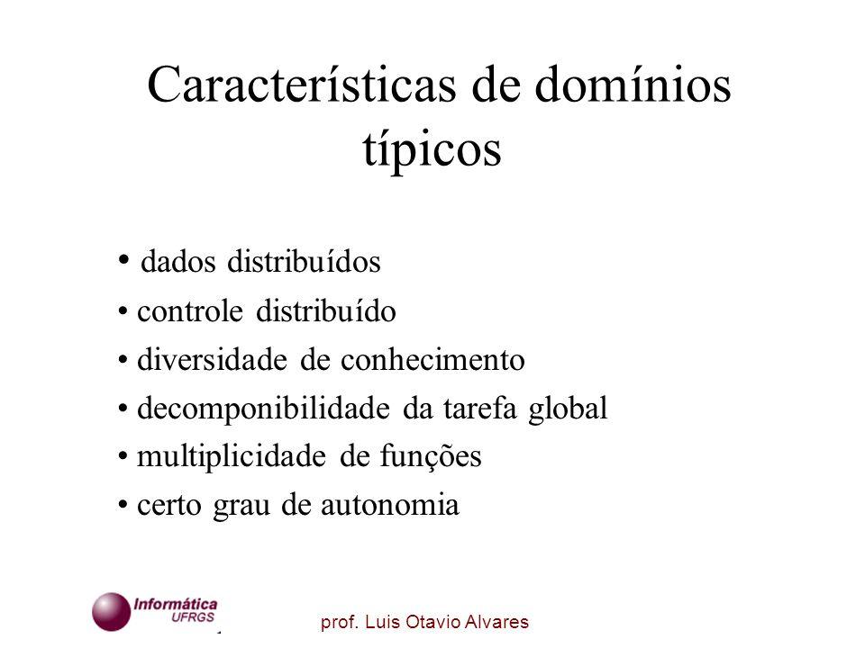 prof. Luis Otavio Alvares Características de domínios típicos dados distribuídos controle distribuído diversidade de conhecimento decomponibilidade da