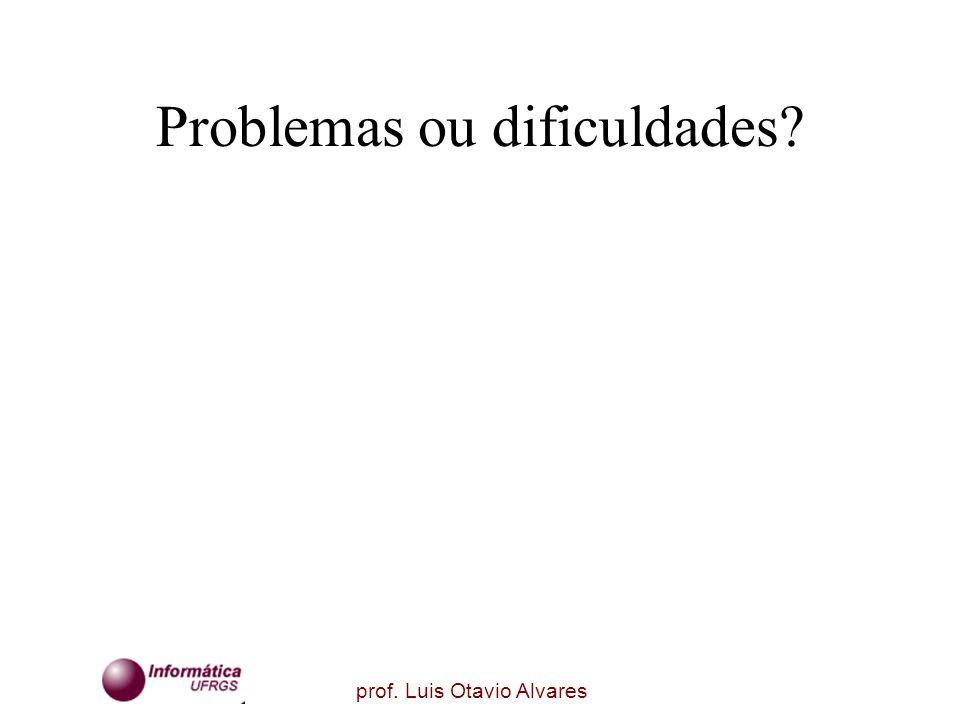 prof. Luis Otavio Alvares Problemas ou dificuldades?