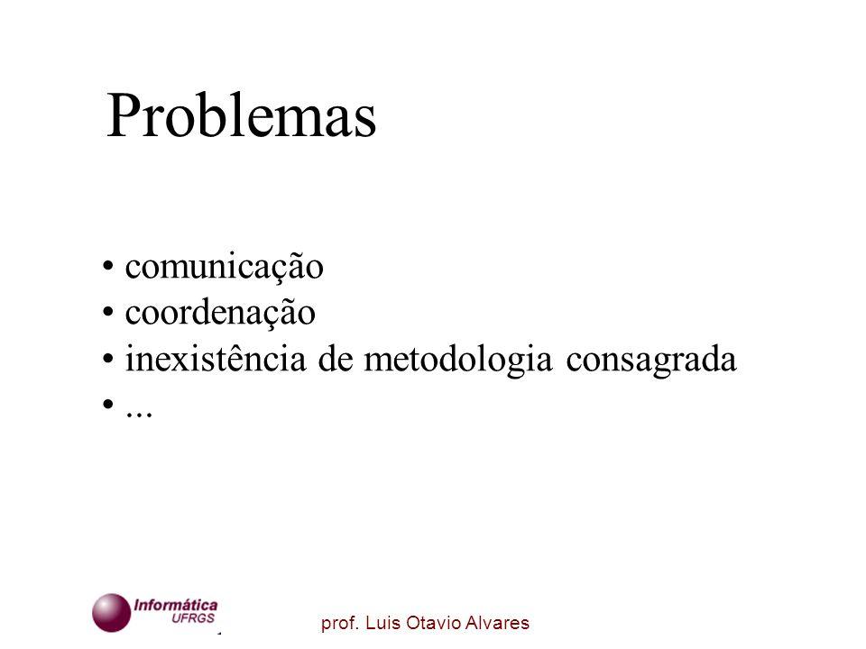 prof. Luis Otavio Alvares Problemas comunicação coordenação inexistência de metodologia consagrada...