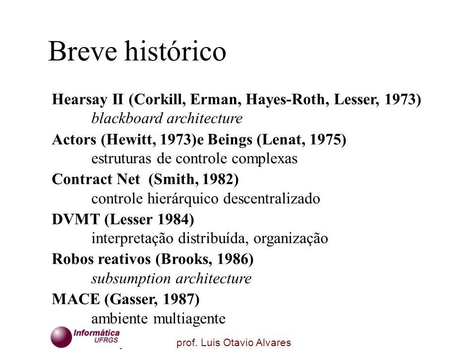 prof. Luis Otavio Alvares Breve histórico Hearsay II (Corkill, Erman, Hayes-Roth, Lesser, 1973) blackboard architecture Actors (Hewitt, 1973)e Beings