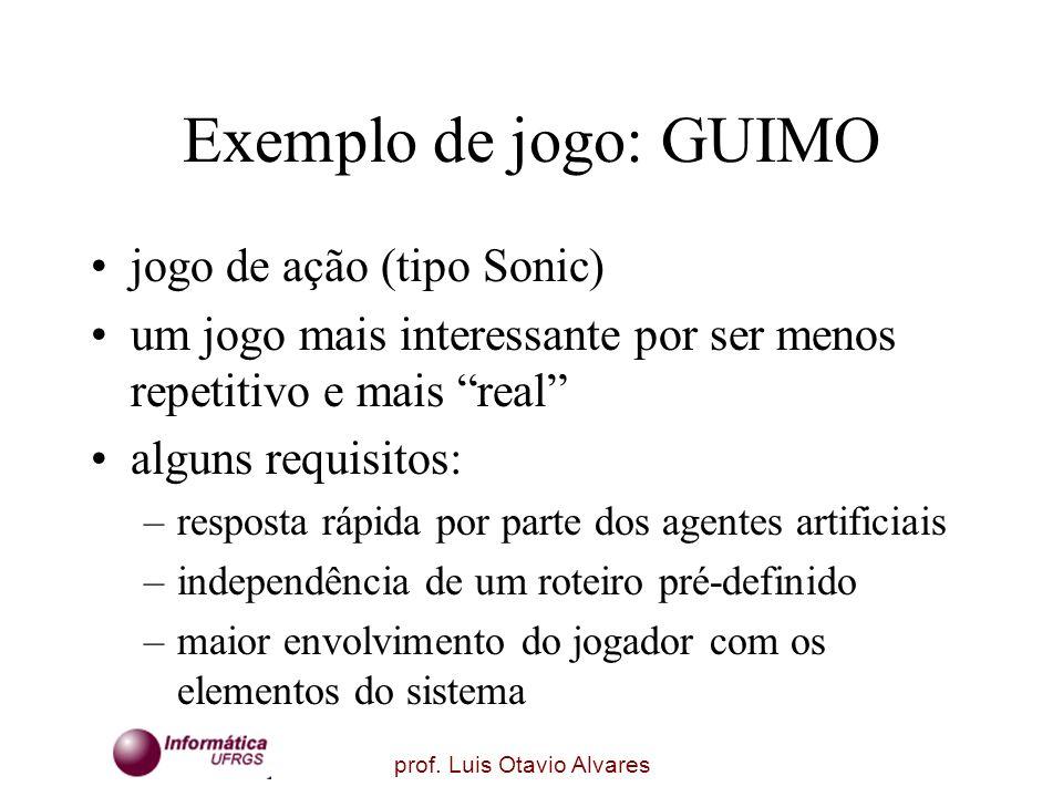 prof. Luis Otavio Alvares Exemplo de jogo: GUIMO jogo de ação (tipo Sonic) um jogo mais interessante por ser menos repetitivo e mais real alguns requi